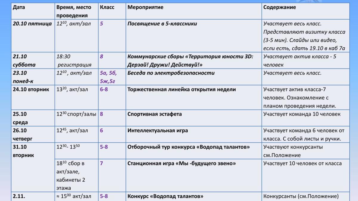 Неделя ДОО Новая волна 5-8 классы-1